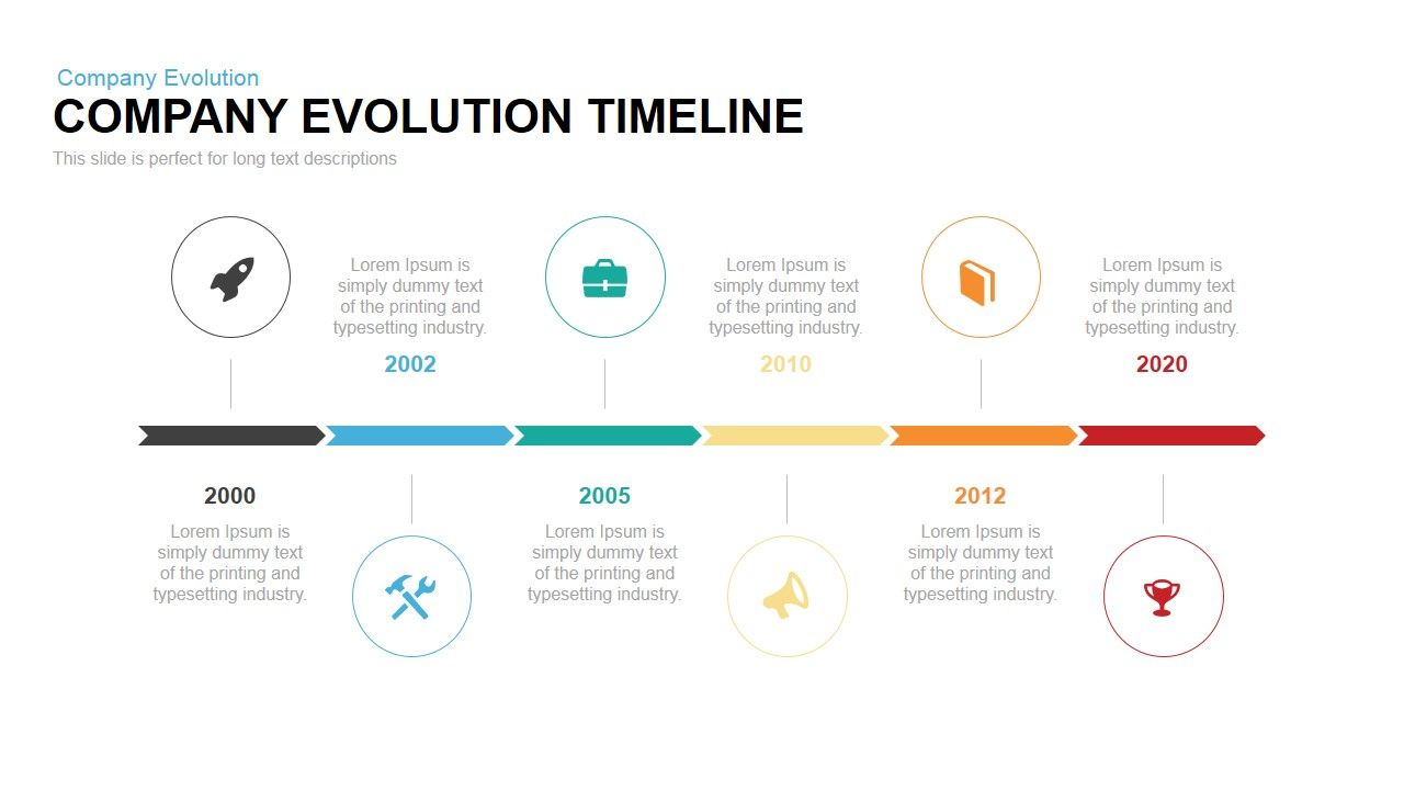 Company Evolution Timeline Powerpoint Keynote  Marketing