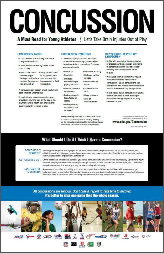 Player Concussions Fact Card Download The Poster And Learn More