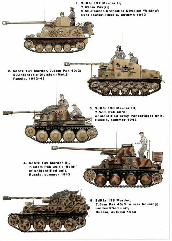 Pin by garrett muller on military | Tank destroyer, Ww2
