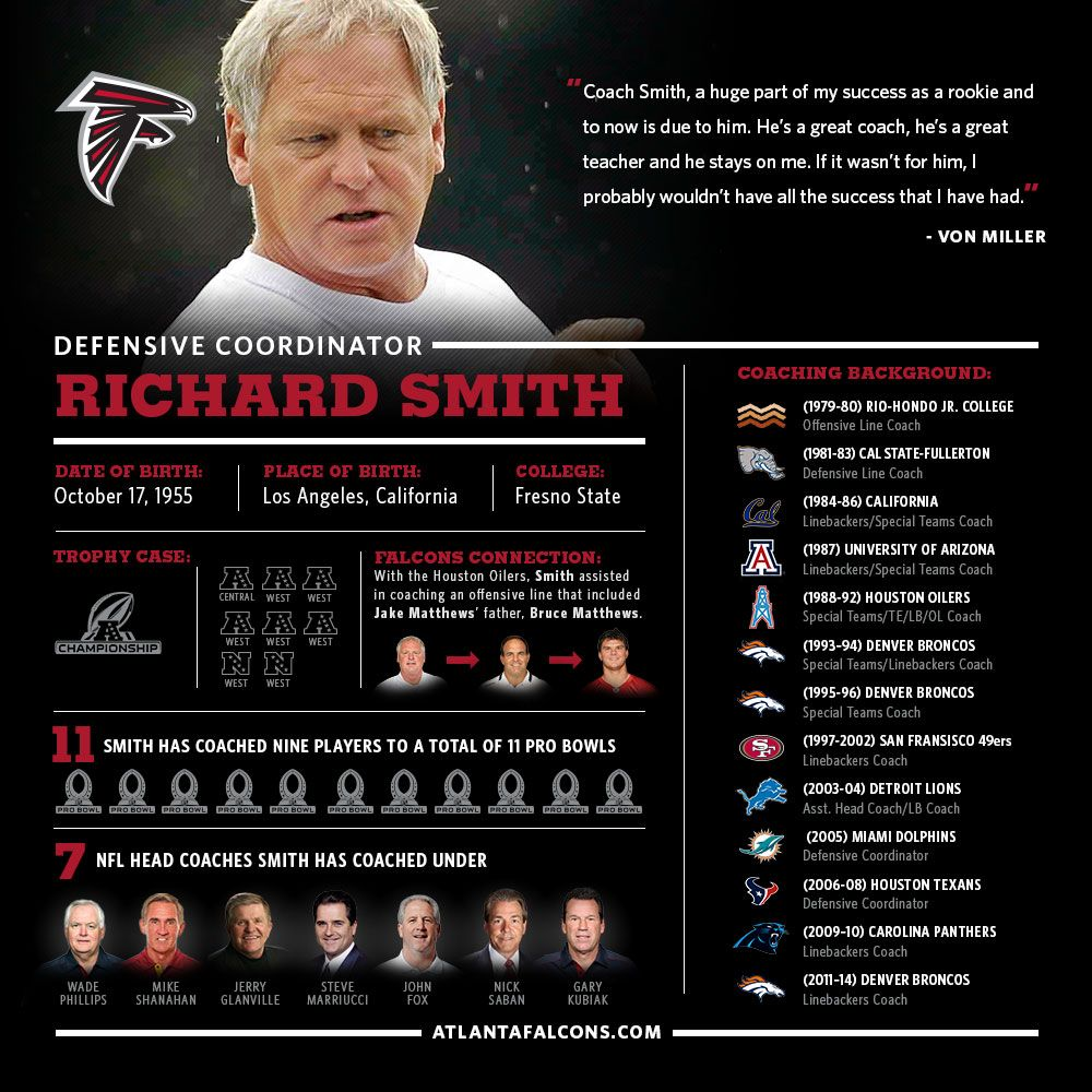 5 Things About New Dc Richard Smith Falcons Football Falcons Falcons Fan
