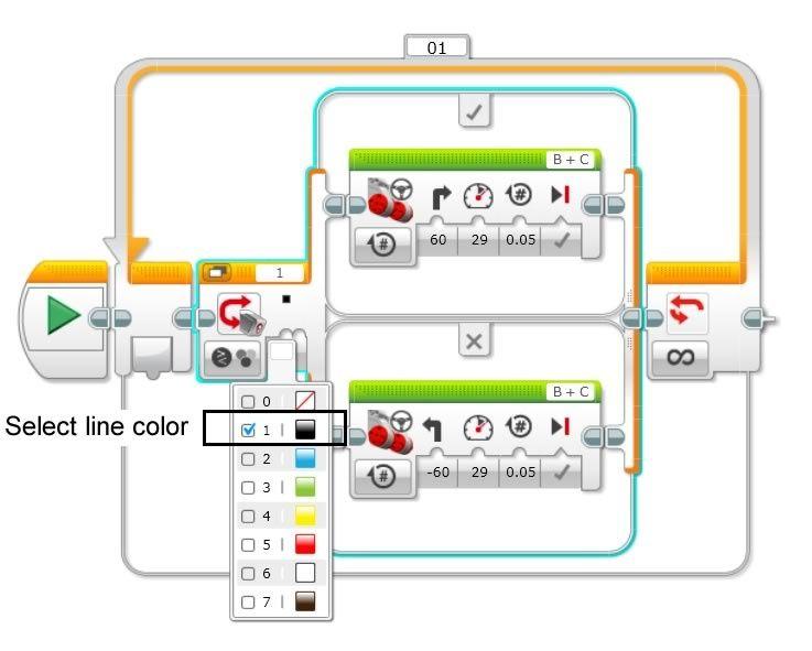 EV3 Programming Sensors | STEM Education | Lego mindstorm (Ev3 and ...