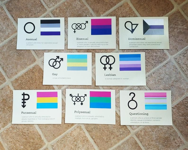 Sexual Orientation Postcard Set