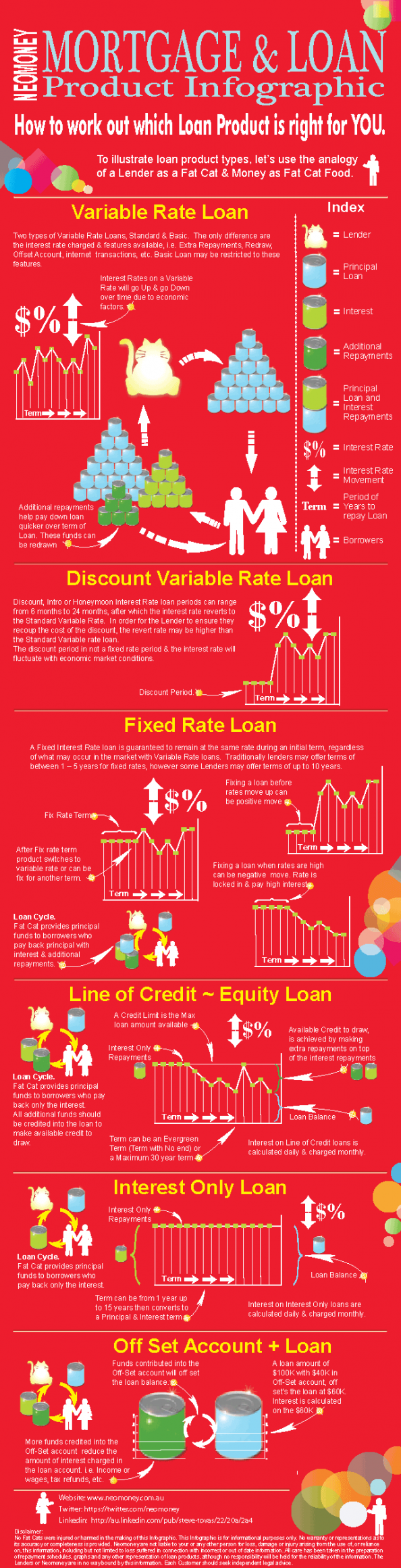 Pin By Today S Mortgage On Learn About Mortgages Mortgage Loan Calculator Mortgage Loan Originator Refinance Mortgage