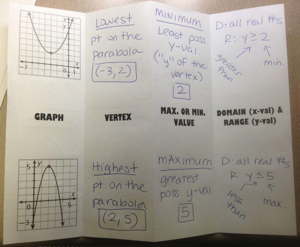 quadratic graph characteristics algebra pinterest algebra math and school. Black Bedroom Furniture Sets. Home Design Ideas