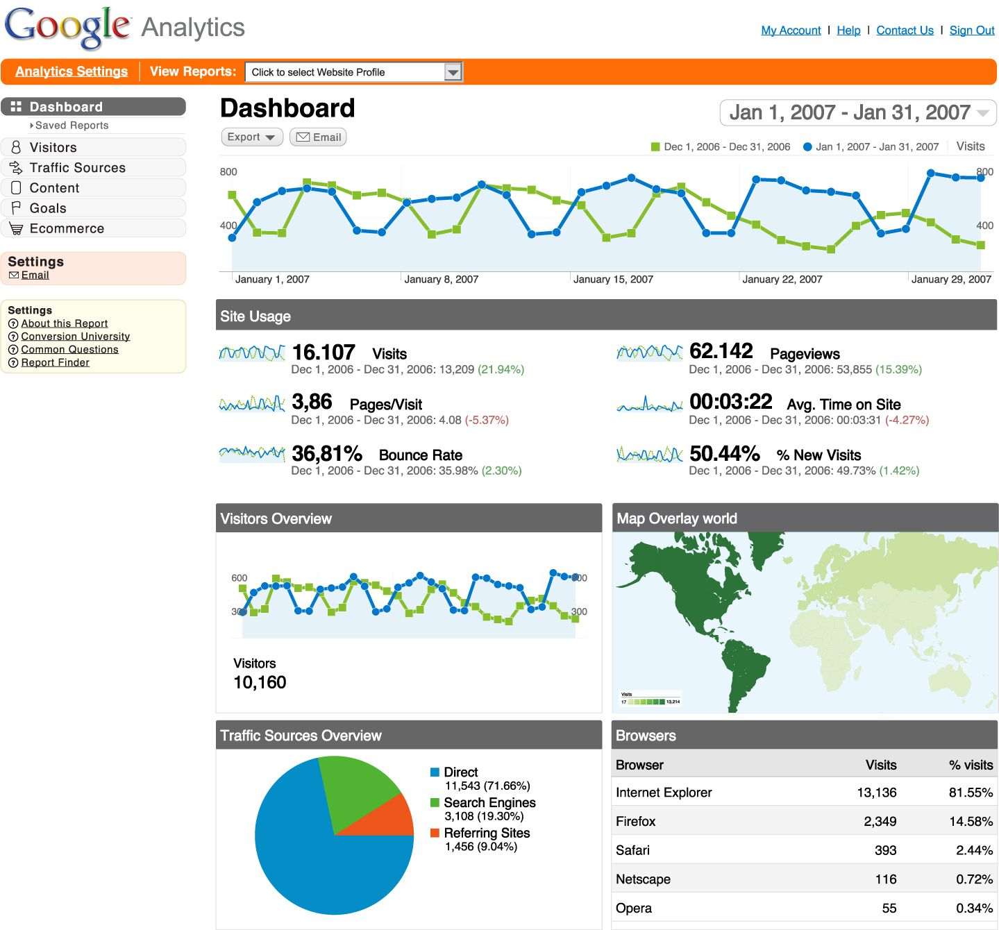 Metrics  Measure Pageviews Visitors  Quantifying Your Site