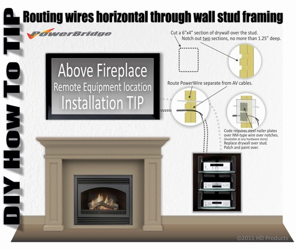 how to hide wires when mounting tv on brick fireplace