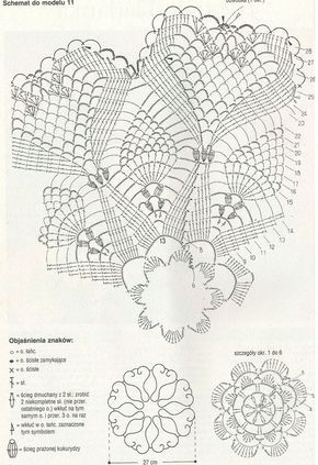 Rose, pineapples and hearts crochet doily diagram
