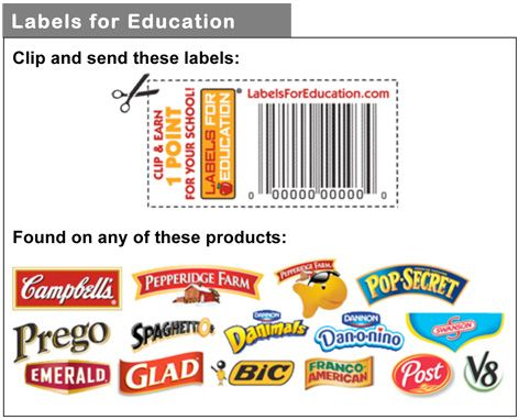 labels for education can make a big difference me and my blog