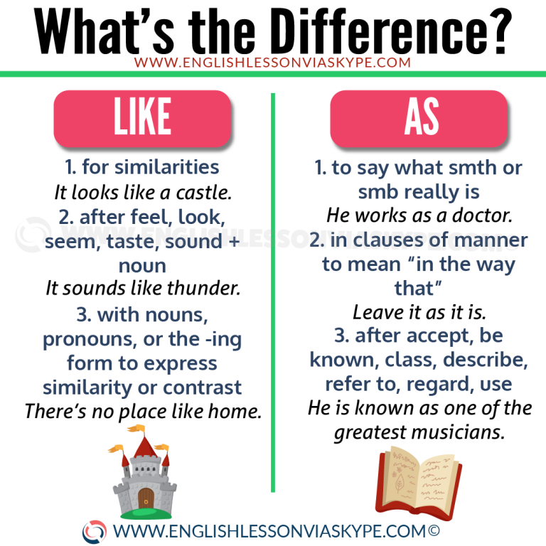 Difference between Like and As - Learn English with Harry ...