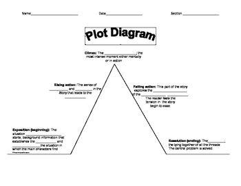 plot diagram notes teacher and student version : beowulf plot diagram - findchart.co