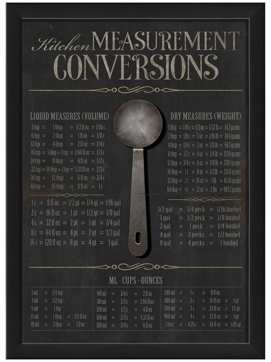 What a nice way to display!.... Kitchen Measurement