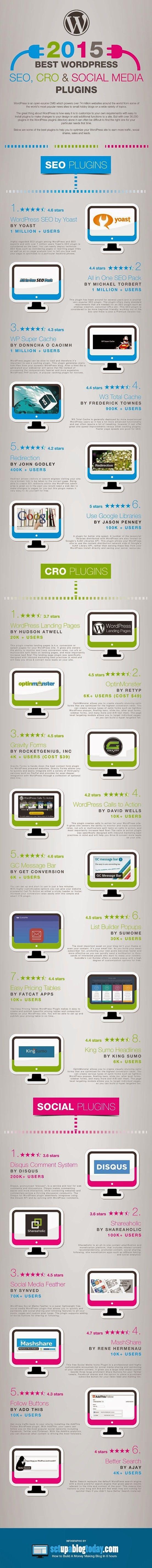 [Infographie] Liste des meilleurs plugins SEO pour Wordpress