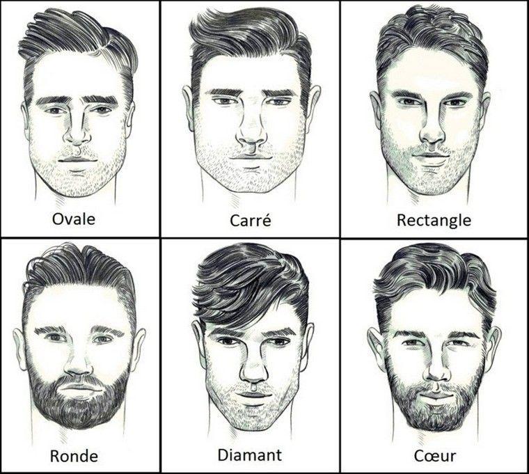 8f0edb9a67749 Comment choisir sa coupe de cheveux homme   la morpho-coiffure