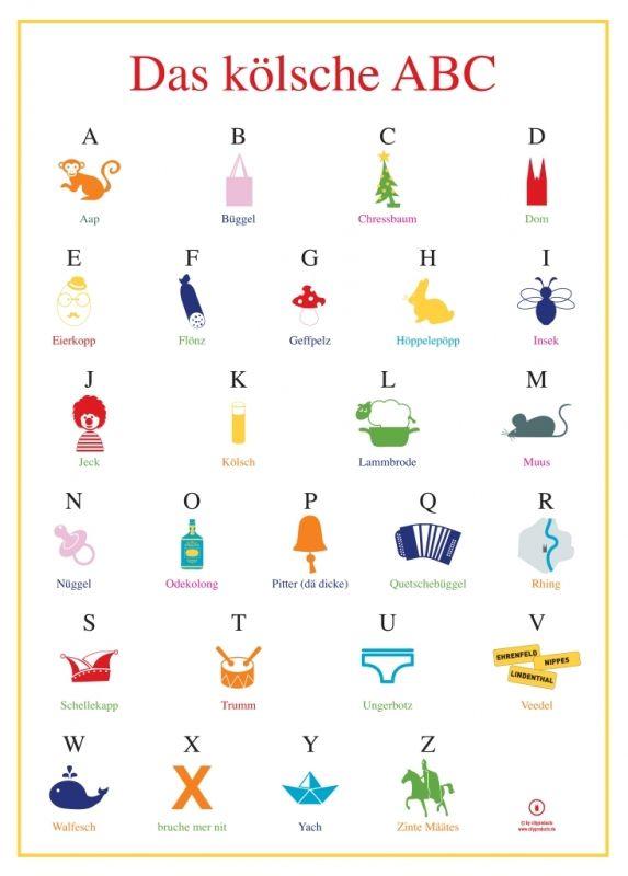 Poster Das kölsche ABC   Sprache/Redewendung in 2019   Fc koeln