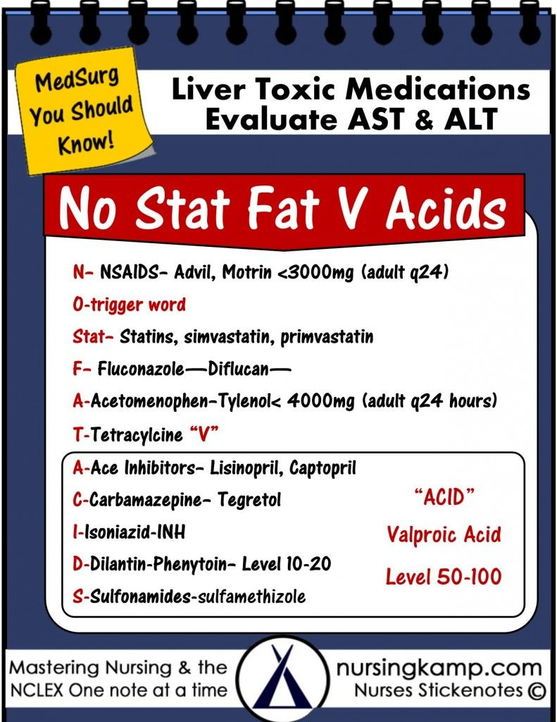 Nursingkamp.com Liver 1 NCLEX-200-Liver Toxic Medications_MEDS_StickEnotes_Nursing KAMP N200-008 NCLEX Nursing Student mnemonic #nursingstudents