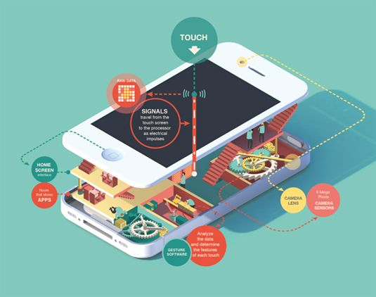 Infographics reveal secrets of the iPhone and other gadgets ...
