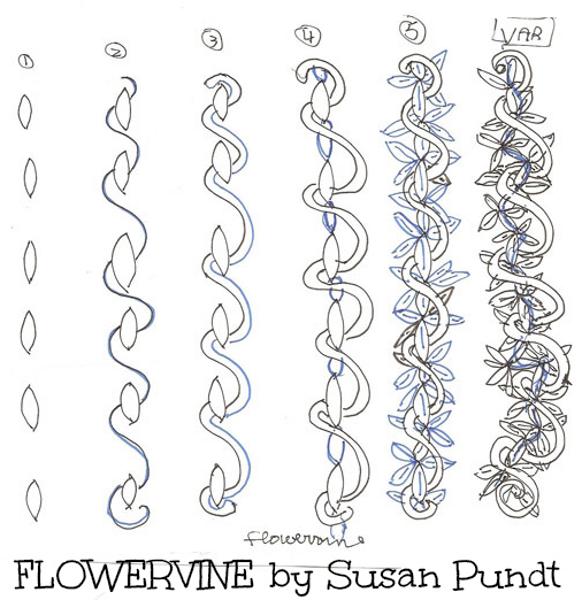 Flowering Vine Zentangle Pattern