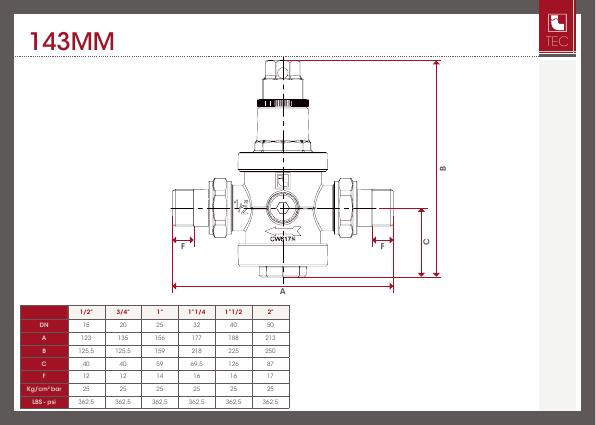 Reductor de presión EUROPRESS, con conexiones de racor Italy - ITAP