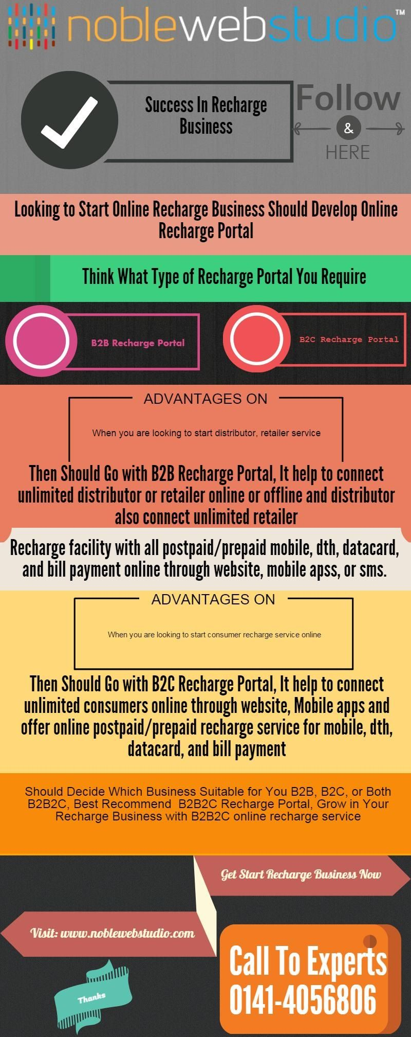 Should buy #mobile recharge #software to get improve in your