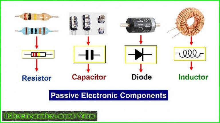 Component Circuit Symbols Pneumatic Components And Wp032e65 Electronic According To Wikipedia Names 3 Electronics Ppt Of A 1 H Circuit Diagram Symbols Circuit