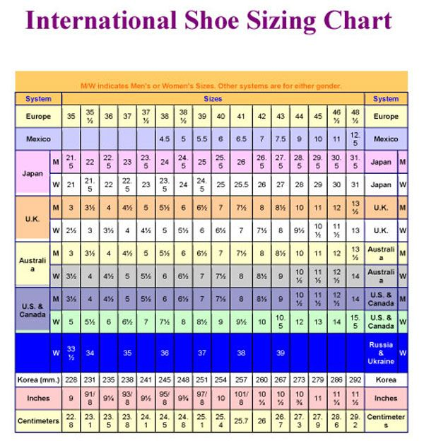 International shoe sizing chart perfect for traveling overseas or shopping online useful misc tips shoes travel also rh pinterest