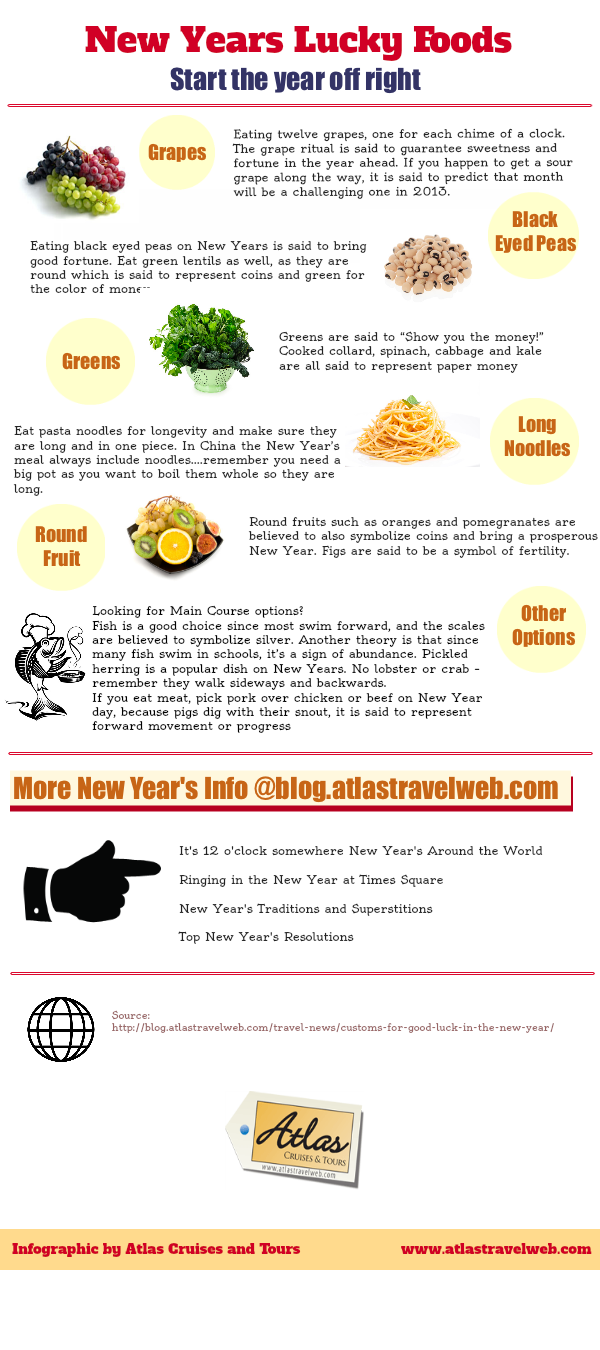 New Years Lucky Foods Good Luck Foods For New Years Day Lucky Food New Years Day Dinner New Years Eve Traditions