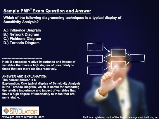 The following pmp exam question is taken from httpfree exam the following pmp exam question is taken from httpfree ccuart Image collections