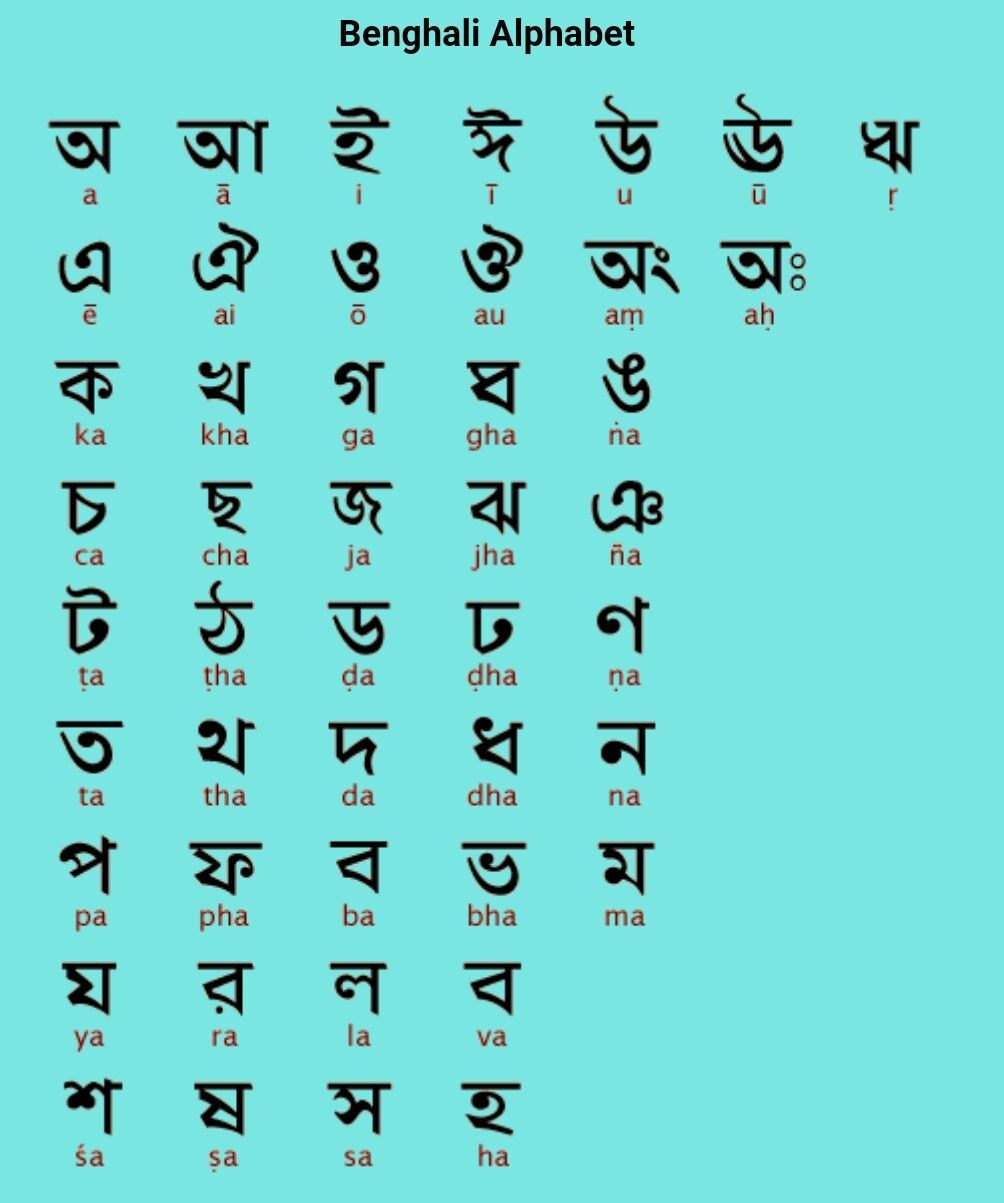 Bengali Alphabets | curated | Pinterest | Language