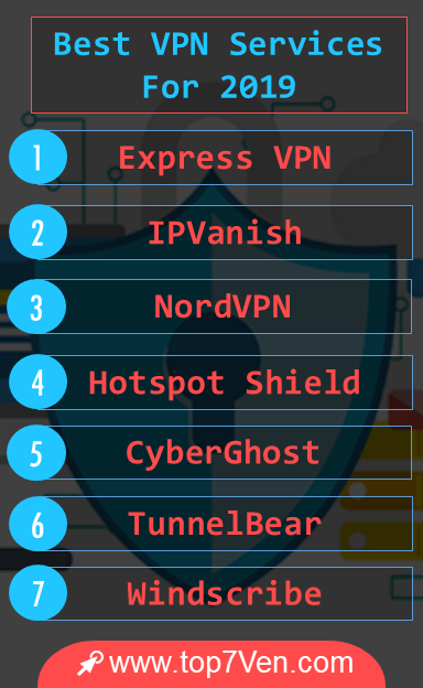 f8216e508608188b6aae05ab6dd9c1e3 - The Best Vpn Services For 2019