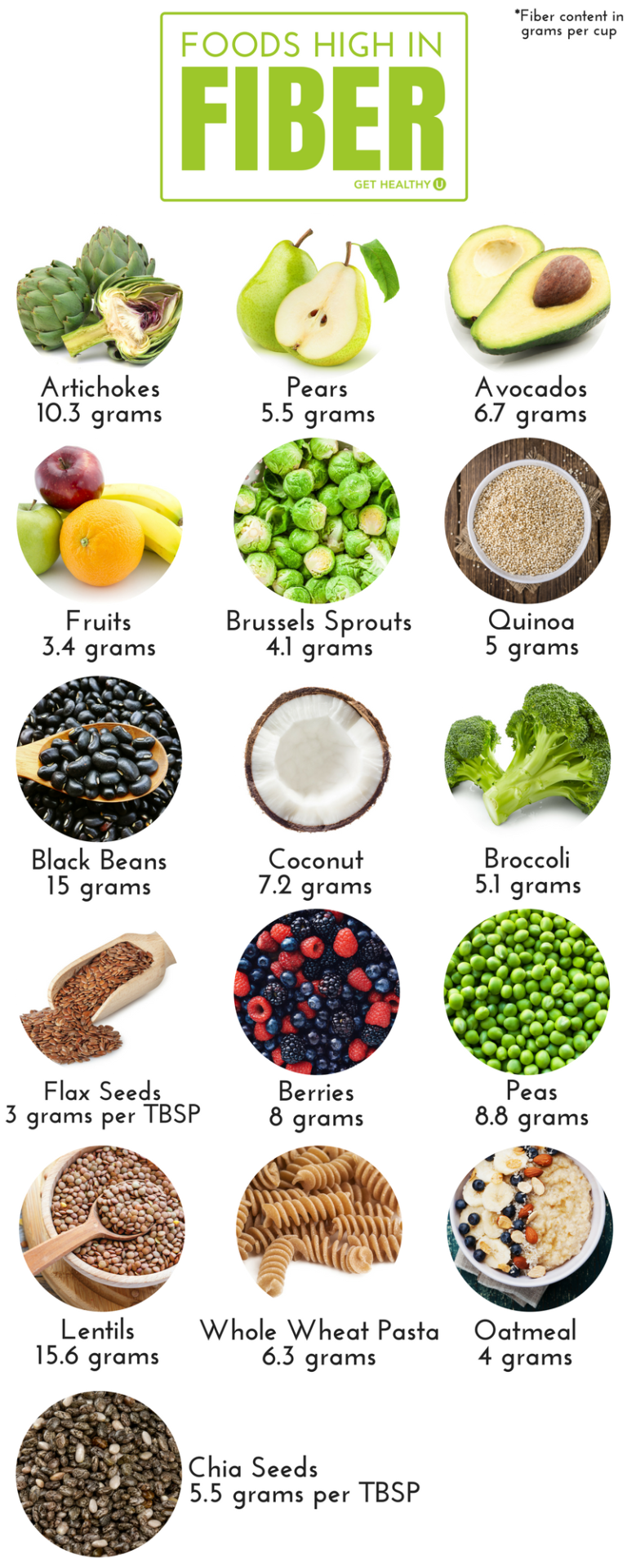 Dietary fibre: What's its role in a healthy diet?