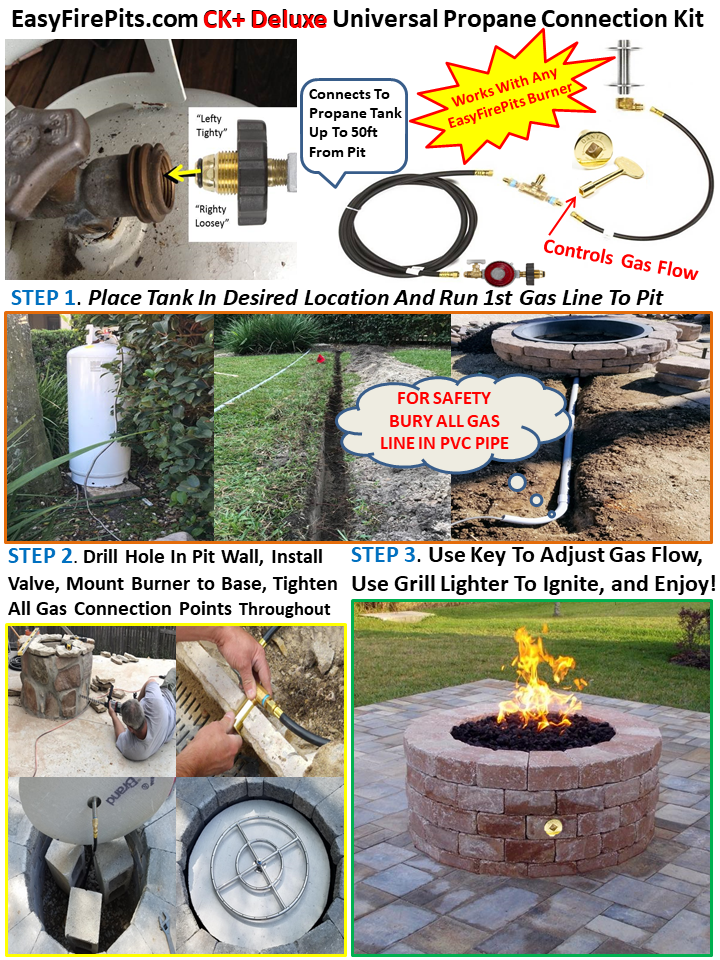 Easyfirepits Com Deluxe Propane Connection Kit Fire Pit Gas Firepit Fire Pit Kit