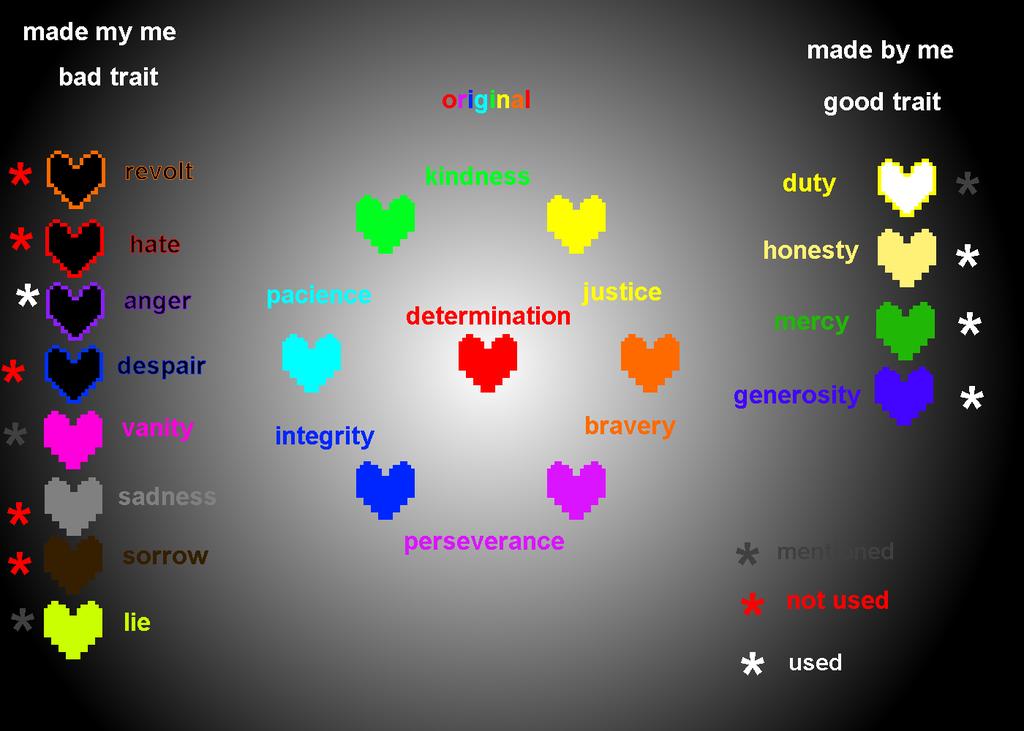 Soul By Keld126 On Deviantart Undertale Undertale Souls Undertale Love