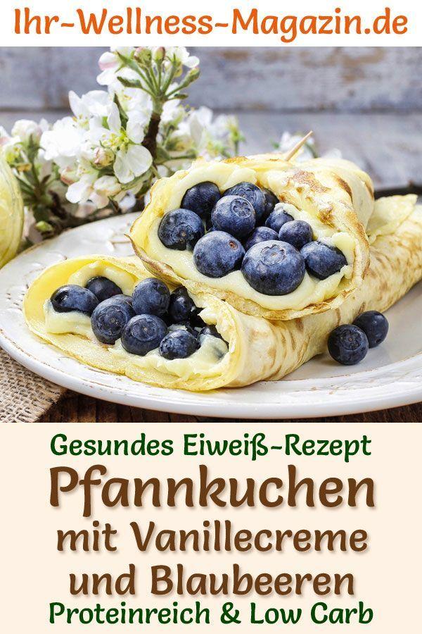Gefüllte Protein-Pfannkuchen - Low-Carb-Eiweiß-Pancake-Rezept