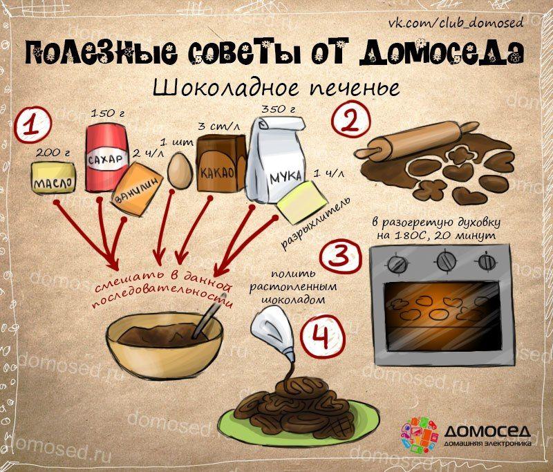 прекрасный картинка советы кулинарные рецепты алфавит имеет