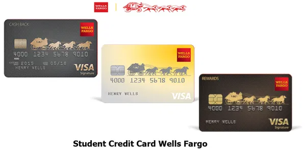 Student Credit Card Wells Fargo: Things You Should Know Before You