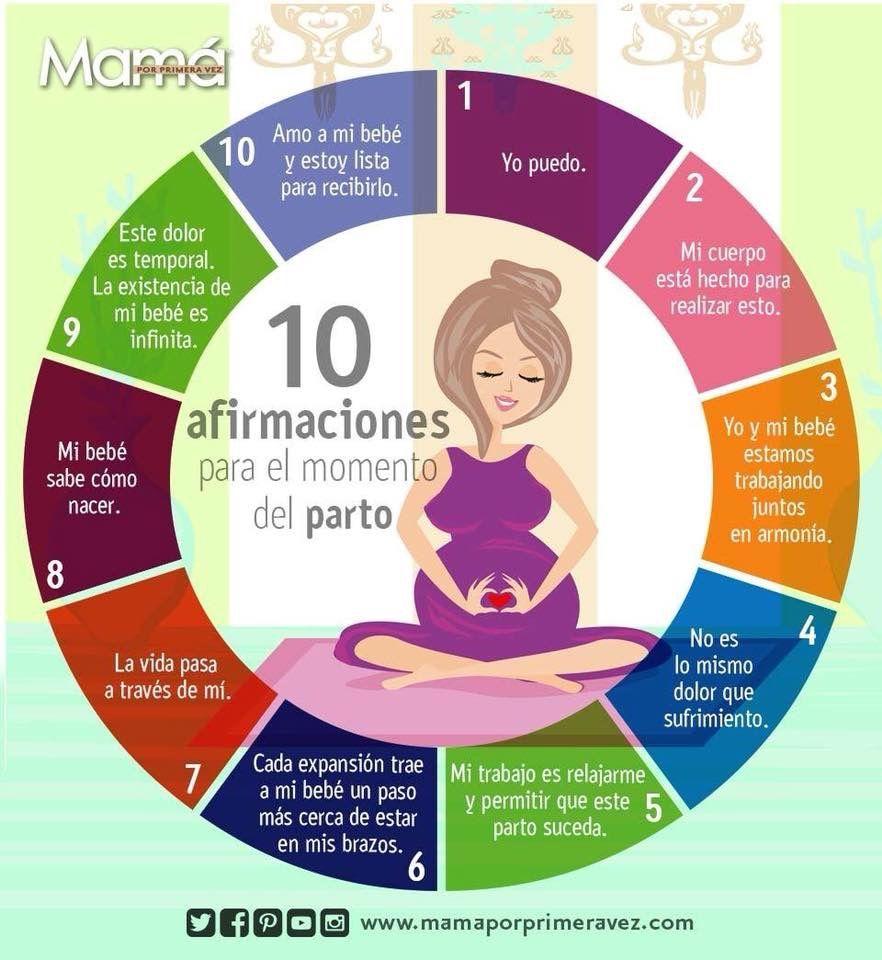 16 Ideas De Embarazo Saludable Embarazo Saludable Embarazo Consejos Para El Embarazo