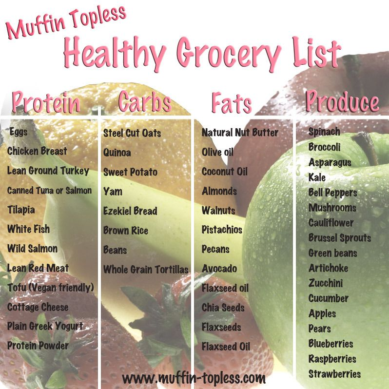 lists of groceries