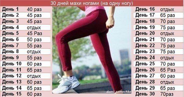 Упражнения на 30 дней для похудения