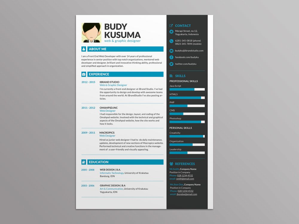 Free Resume Template For Best Impression Free Download In 2020 Resume Template Free Resume Templates Resume Template