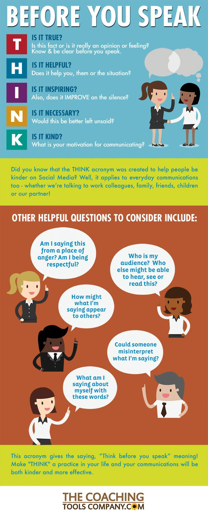 THINK Acronym for Kinder and More Effective Communications (Infographic) is part of Think acronym, Effective communication, Business etiquette, Interpersonal communication, Online bullying, Business communication - This THINK acronym and infographic helps us communicate more kindly with others  Originally the THINK acronym was created to help reduce online bullying