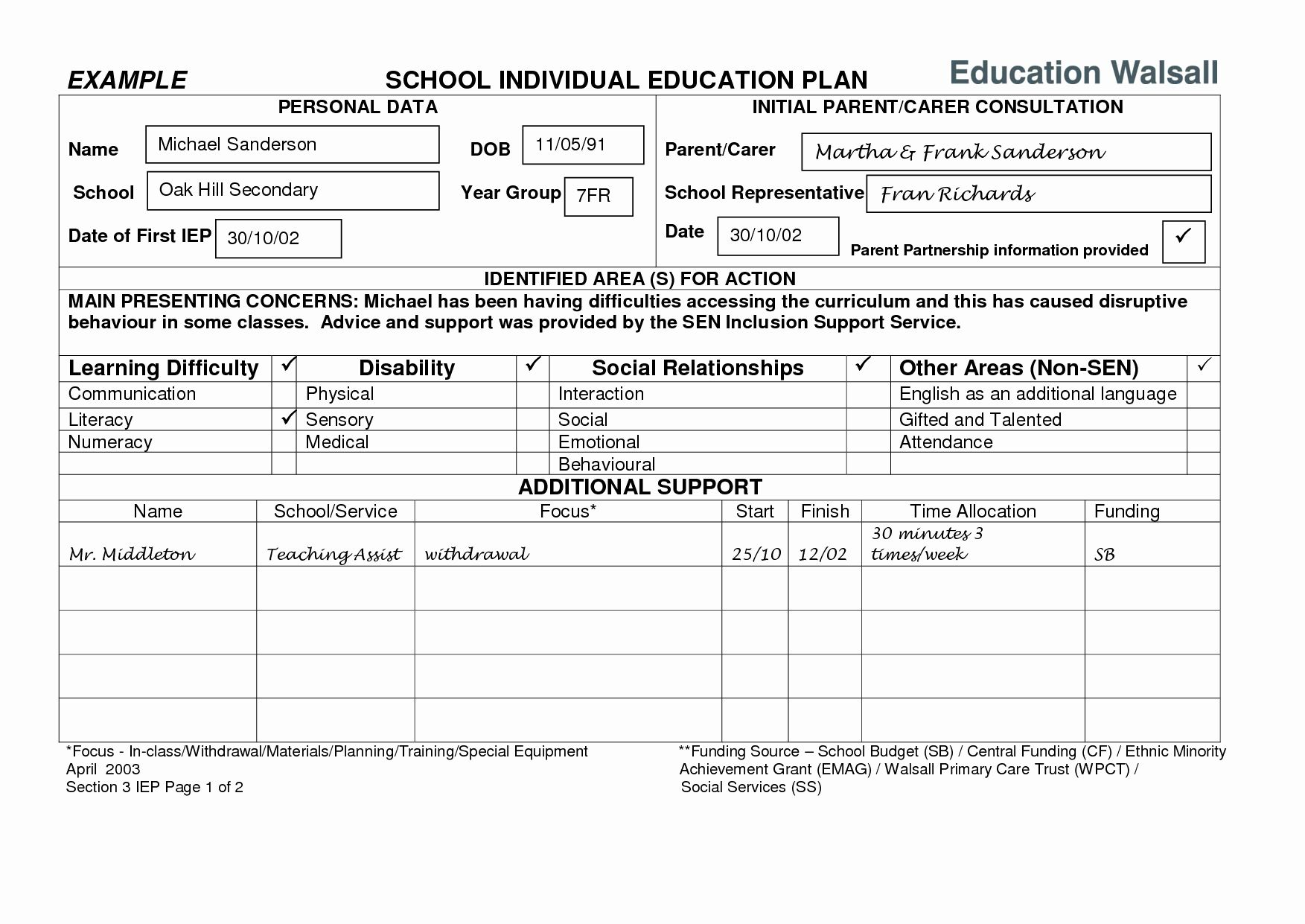 Individual Learning Plan Template Lovely Best S Of