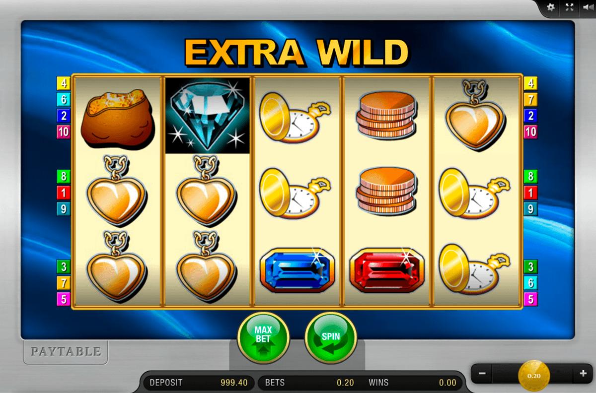 Spielautomat Risiko