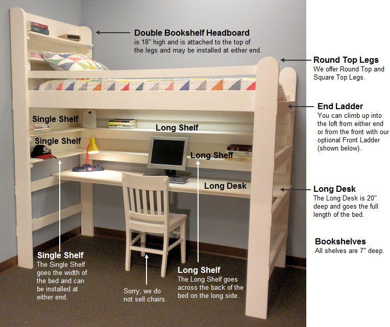 Loft Bed & Bunk Bed Accessories Desk Bookshelf Headboard ...