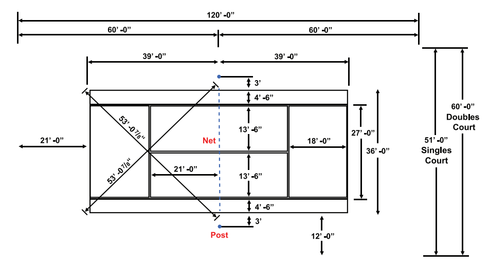 Tennis Court Diagram Tennis Court Dimensions Court Size And Layout With Measurements Tennis Court Tennis Court