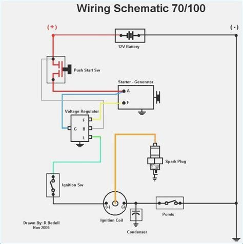 Wiring Diagram Mtd Lawn Tractor Wiring Diagram And By Wiring Diagram For Huskee Lawn Tractor Smartproxy Info Riding Lawn Mowers Lawn Mower Repair Lawn Mower