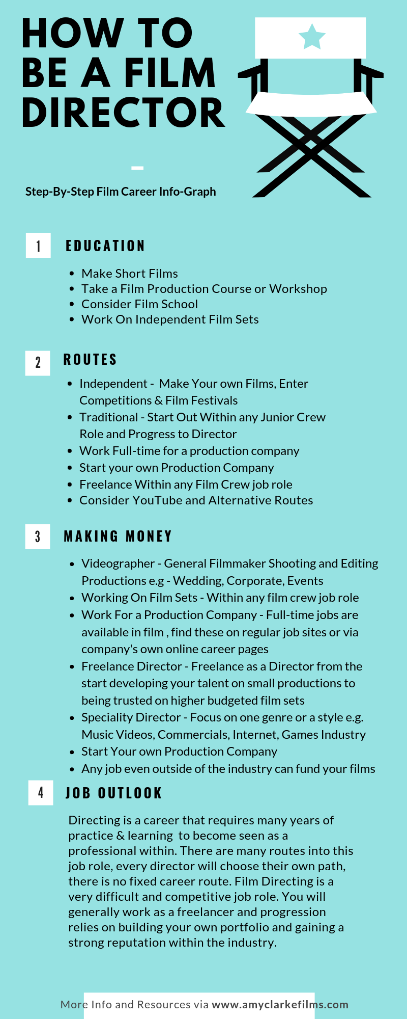 Film Director Info Graph Film In 2020 Film Director Film Tips Film Jobs