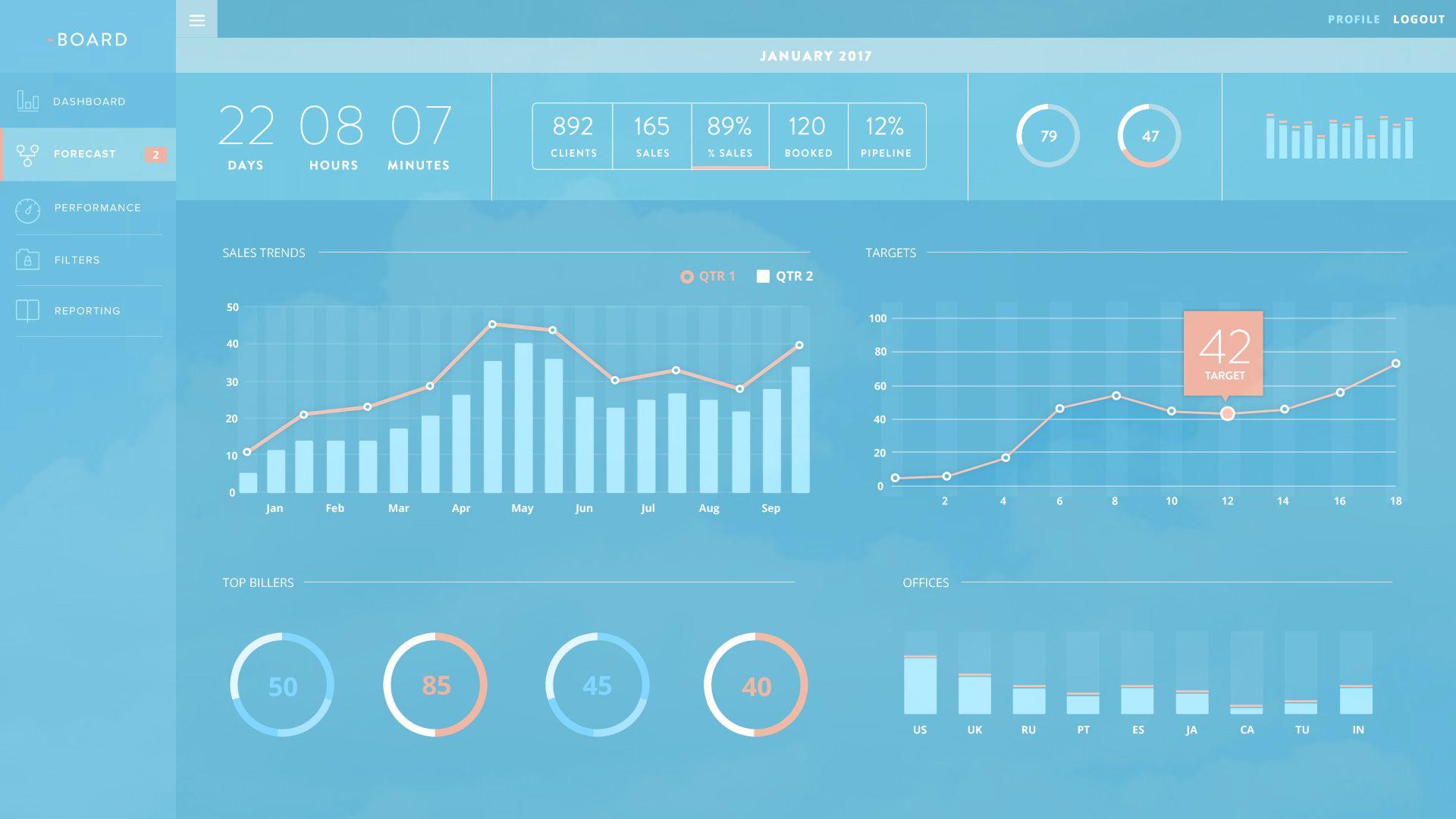 Web_dashboard_ios7 | UI | Pinterest | Web dashboard, Dashboard ...