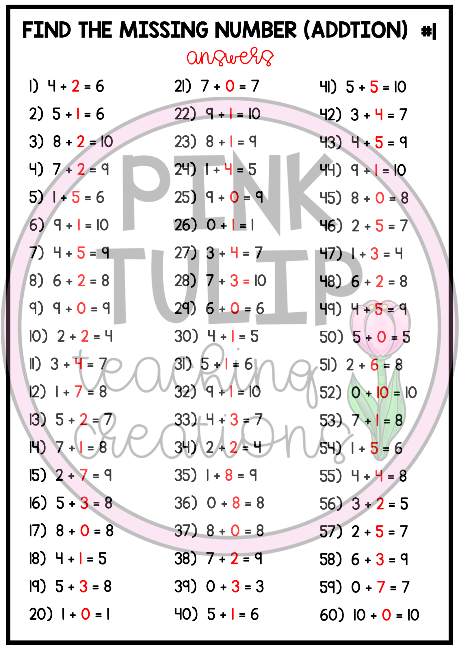 Missing Number Up To 10 Addition Worksheets Mental Math Or Early Finisher Mental Math Addition Worksheets Math Curriculum [ 2249 x 1589 Pixel ]