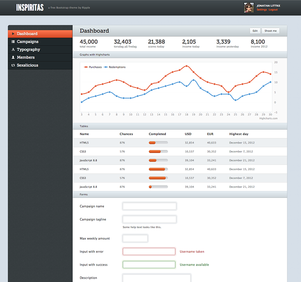Inspiritas - a free #Bootstrap theme(PSD also available) part of ...