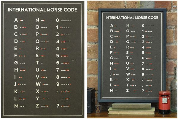 Morse Code Screenprint For Alphabet  Numbers Learning Plus A